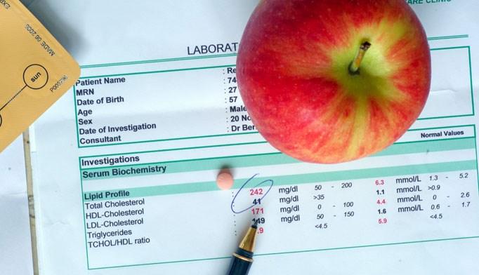 U.S. lipid profiles improve over past two decades