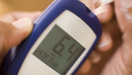 Prevalence of diabetes 