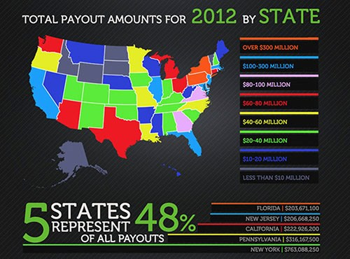 2012 malpractice payouts concentrated in 5 states