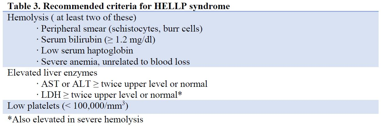 pathophysiology hellp syndrome Hellp syndrome : posible pathophysiology causal agentes : increase in volume, fetal presence / decidual cell, vasospasm, deficiente vascular repair, idiopathic vasculo-endothelial disorder platelet agregation/ consumption fibrin activation/consumption selective organic isquemia/ nsuficiency.