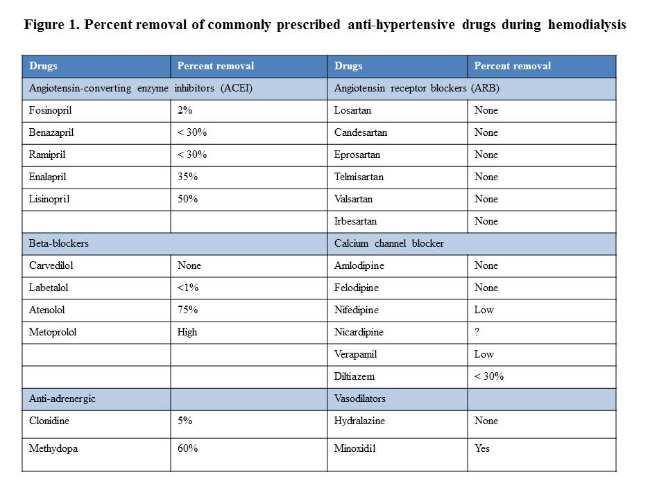 Counseling Patients With Hemorrhoids