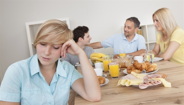 Dysthymic disorder: symptoms