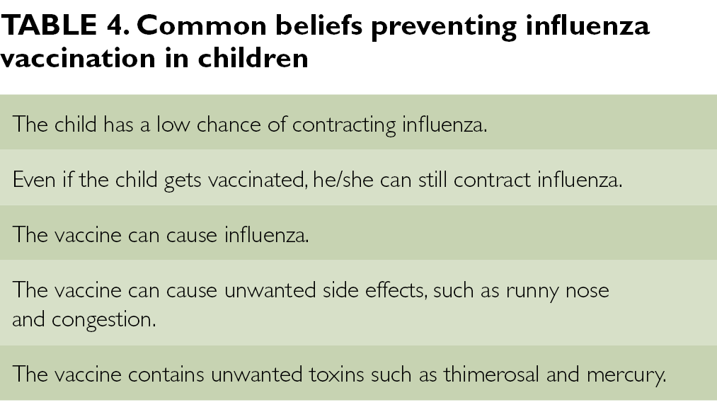 Although their parents play a large role in deciding whether or not they  get vaccinated against influenza, children may also have substantial  influence on ...