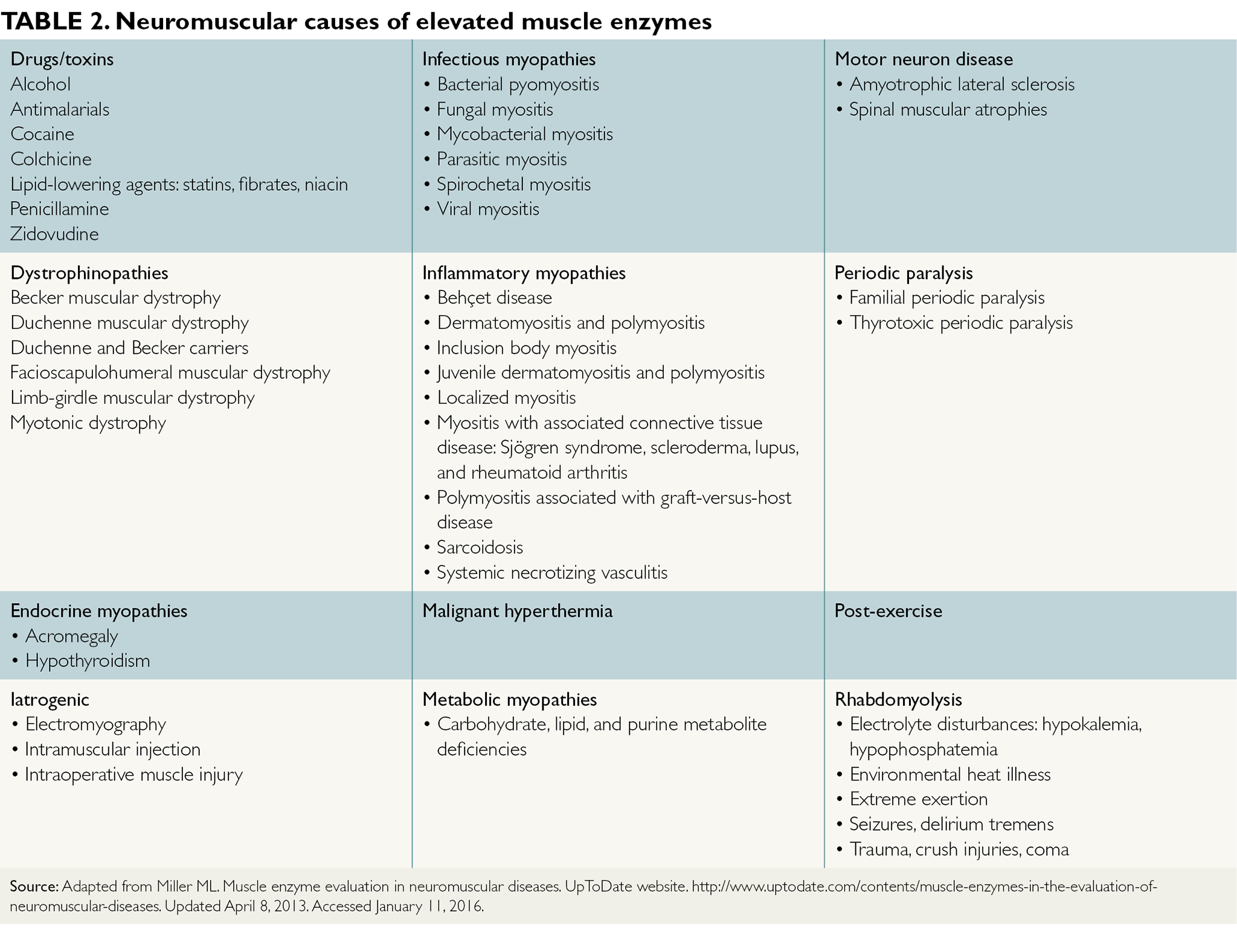 corticosteroid drugs for asthma