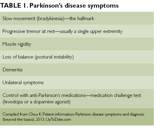 Pesticides and Parkinson's disease - The Clinical Advisor