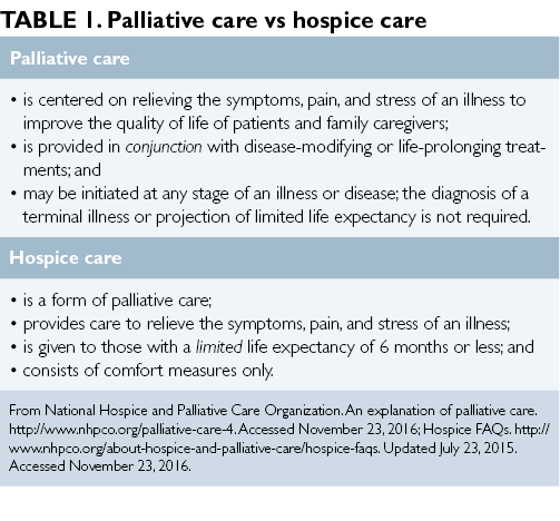 Palliative Care A Guide For Clinicians The Clinical Advisor