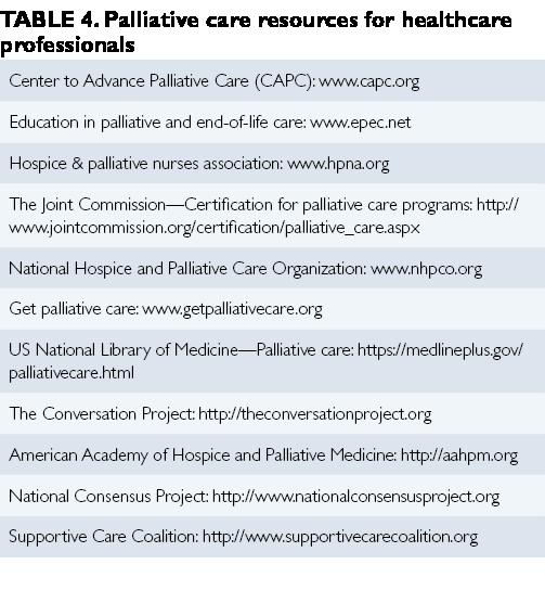 Palliative care: a guide for clinicians - The Clinical Advisor