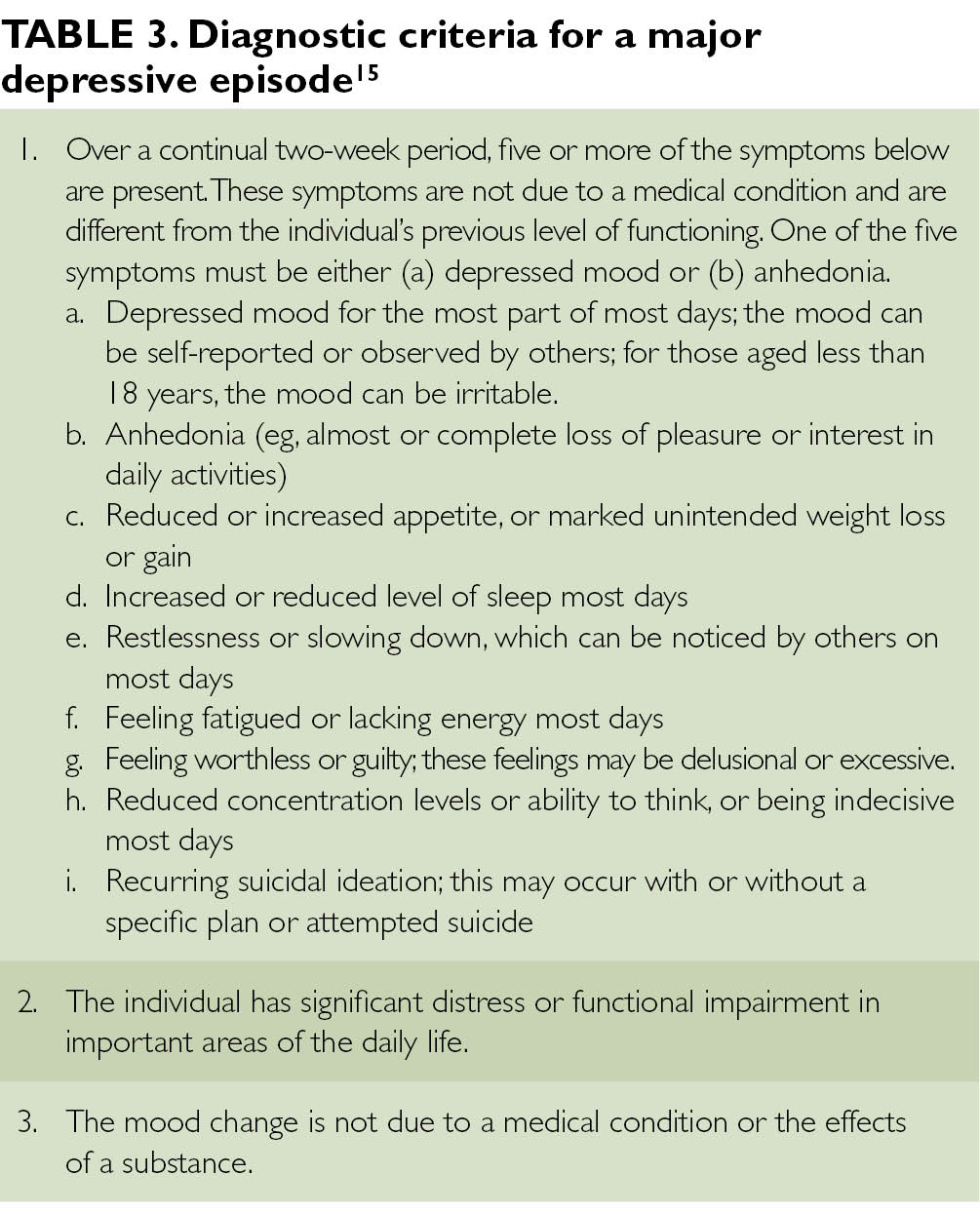 foto Mood Stabilizers for Bipolar Disorder