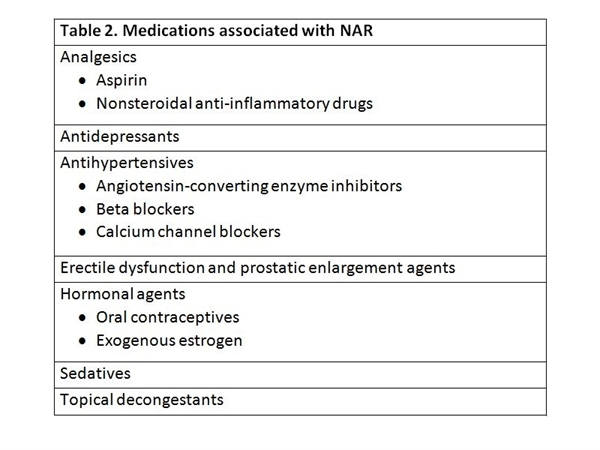 What triggers have been associated with NAR?