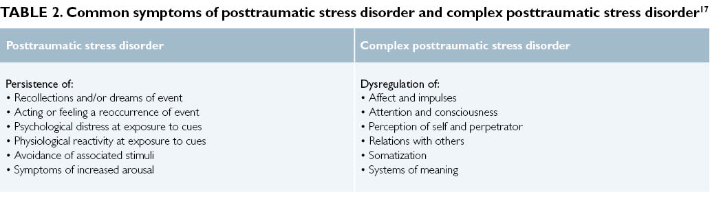 How Trauma Abuse And Neglect In >> Developmental Trauma Disorder The Effects Of Child Abuse And