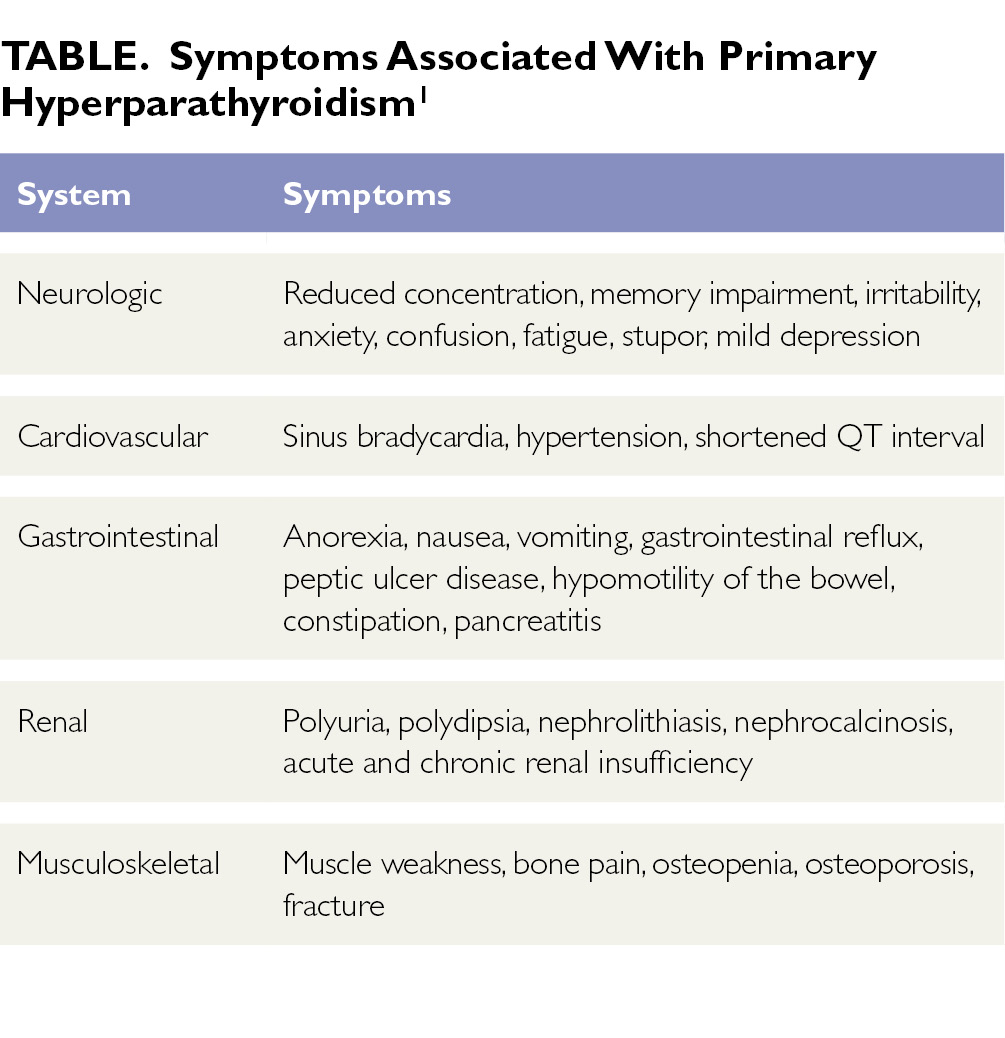 Hypercalcemia: An Incidental Finding in a Postmenopausal