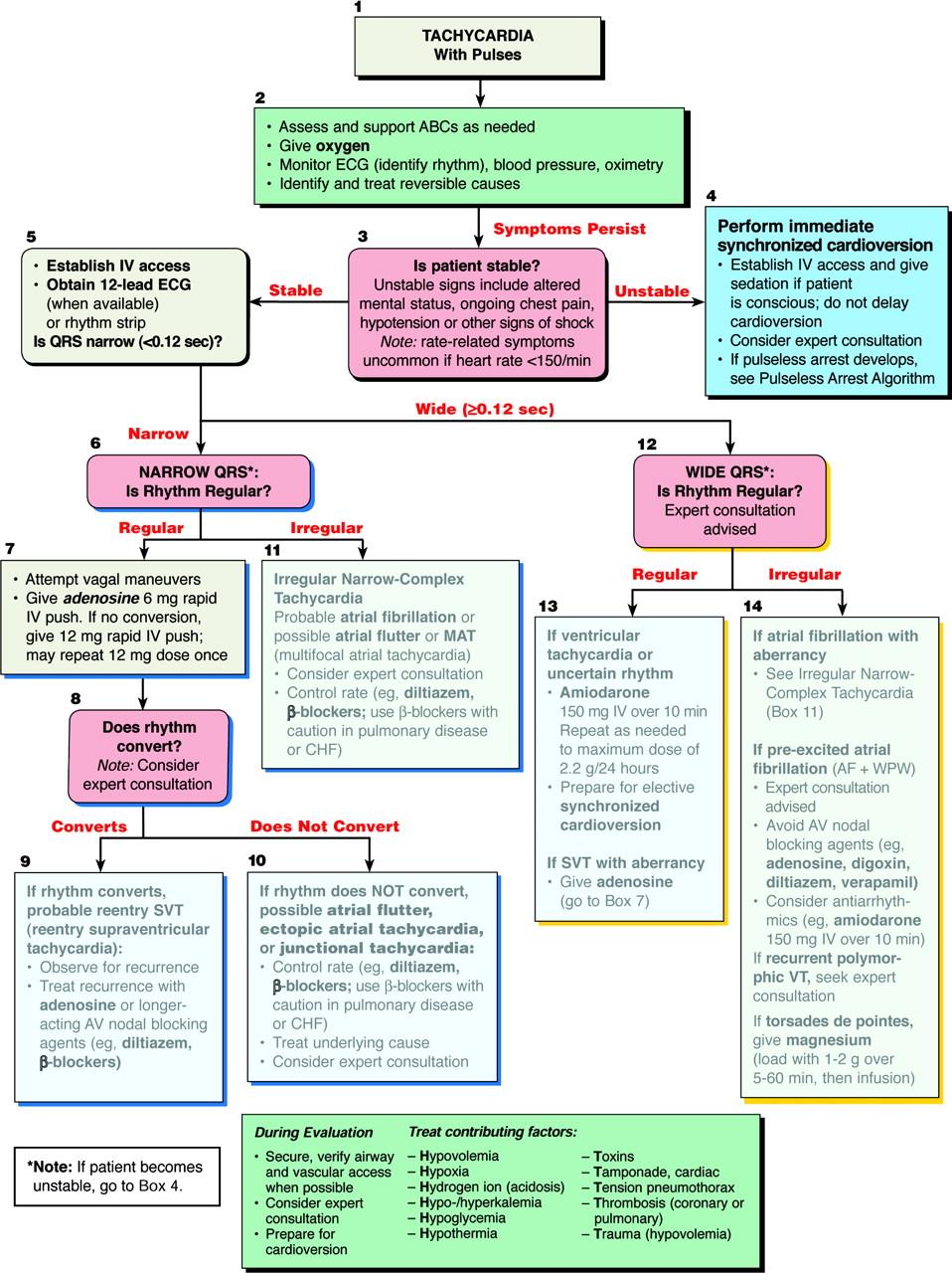 Prozac or sarafem (fluoxetine)